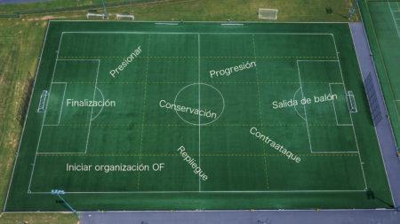 戦術を理解するサッカーの基本構造・4つの局面と11のサブフェーズ